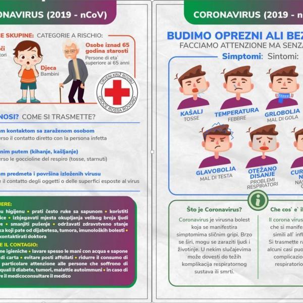Coronavirus - način postupanja i zaštita